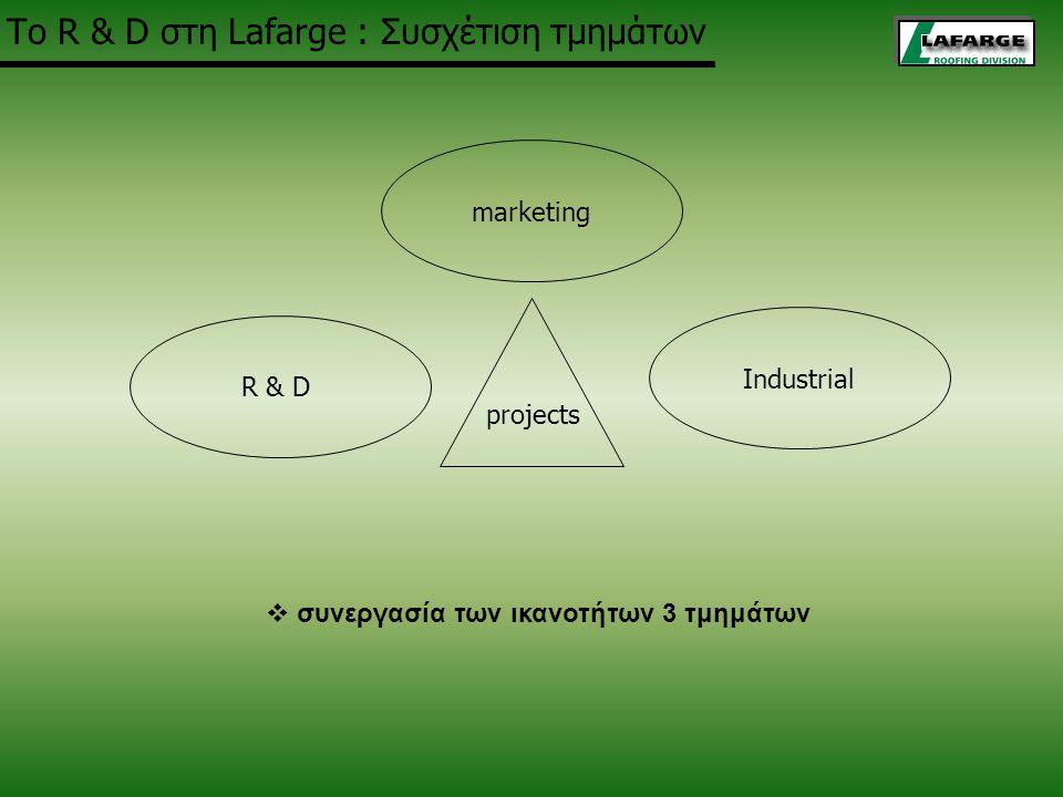 Το R & D στη Lafarge : Συσχέτιση τμημάτων