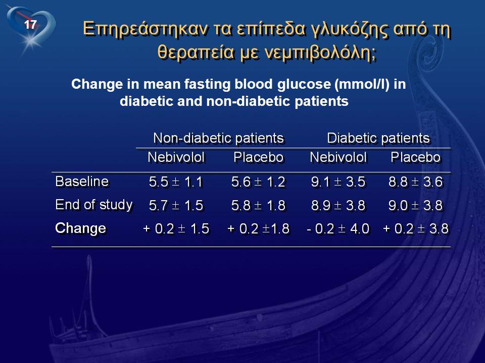 Επηρεάστηκαν τα επίπεδα γλυκόζης από τη θεραπεία με νεμπιβολόλη;
