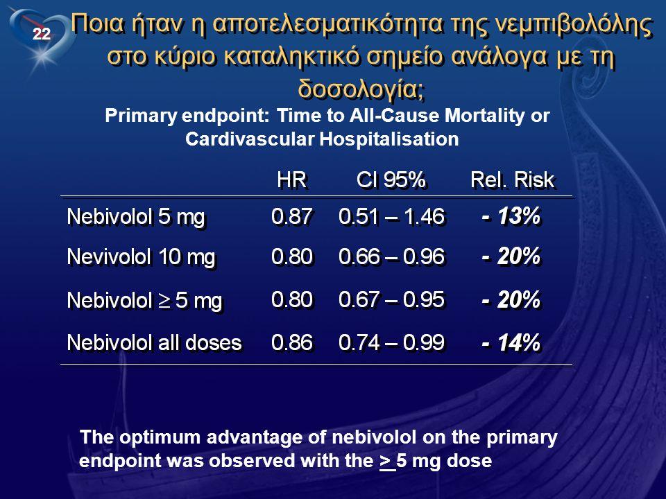 Ποια ήταν η αποτελεσματικότητα της νεμπιβολόλης στο κύριο καταληκτικό σημείο ανάλογα με τη δοσολογία;