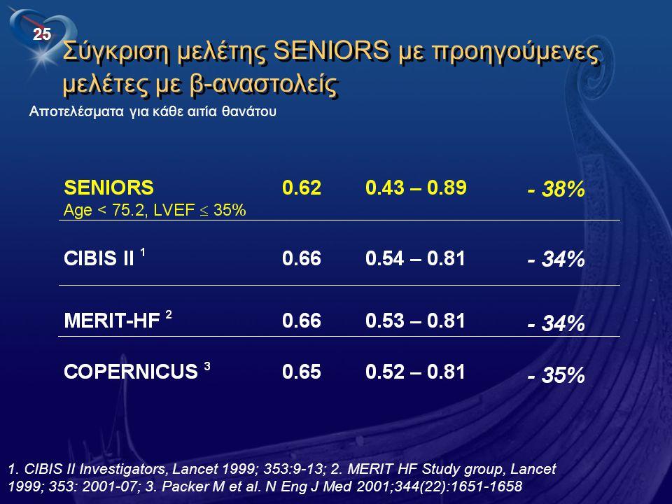 Σύγκριση μελέτης SENIORS με προηγούμενες μελέτες με β-αναστολείς