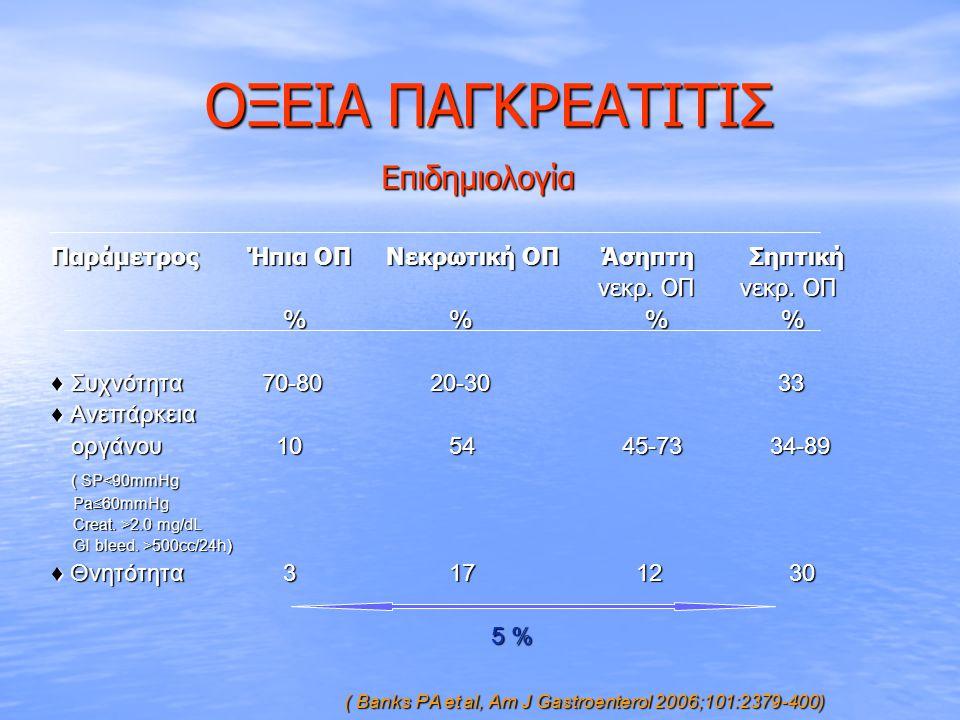 ΟΞΕΙΑ ΠΑΓΚΡΕΑΤΙΤΙΣ Επιδημιολογία