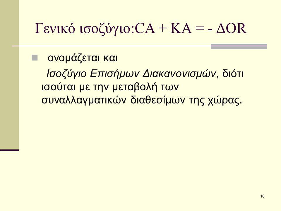 Γενικό ισοζύγιο:CA + ΚΑ = - ΔOR