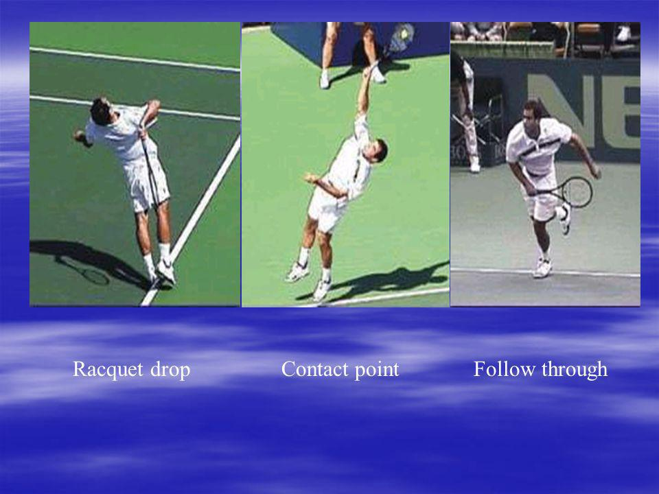 Racquet drop Contact point Follow through
