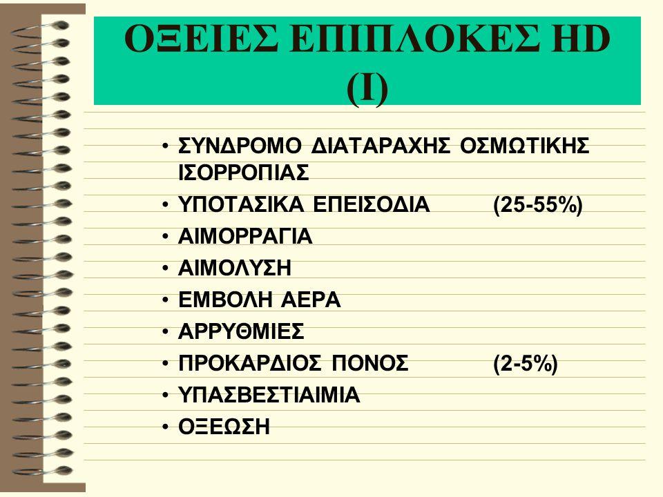 ΟΞΕΙΕΣ ΕΠΙΠΛΟΚΕΣ HD (I)