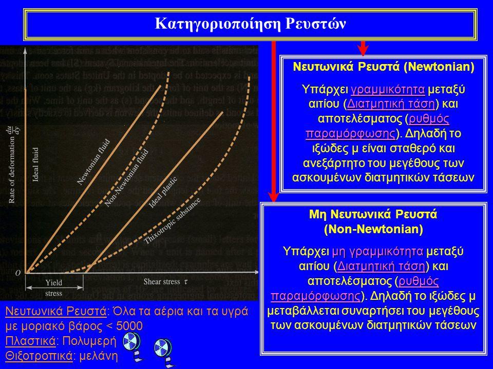 Κατηγοριοποίηση Ρευστών Νευτωνικά Ρευστά (Newtonian)