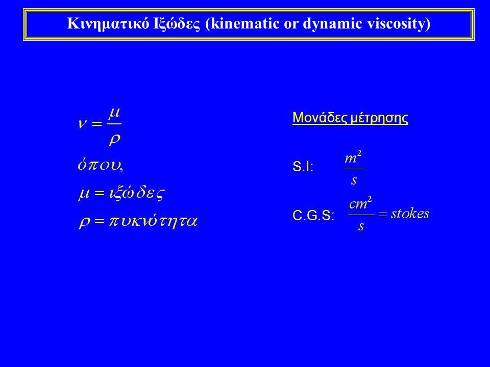 Κινηματικό Ιξώδες (kinematic or dynamic viscosity)