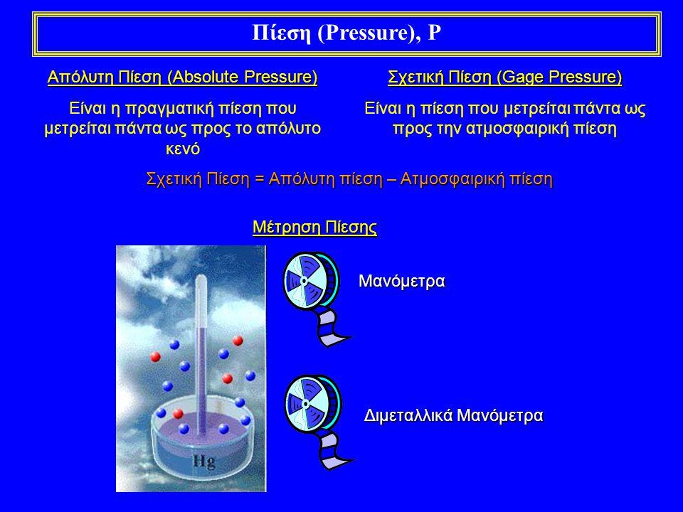 Πίεση (Pressure), P Απόλυτη Πίεση (Absolute Pressure)