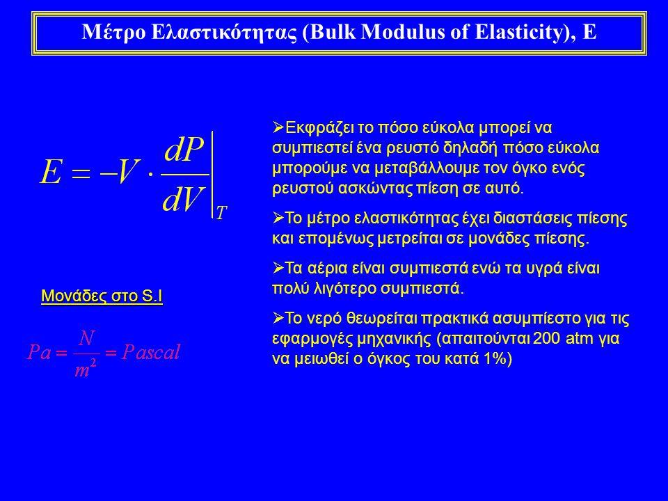 Μέτρο Ελαστικότητας (Bulk Modulus of Elasticity), E