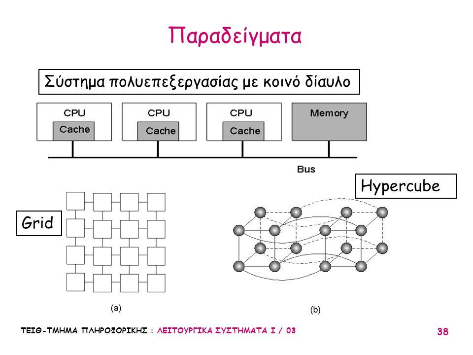 Παραδείγματα Σύστημα πολυεπεξεργασίας με κοινό δίαυλο Hypercube Grid