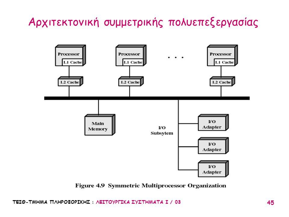 Αρχιτεκτονική συμμετρικής πολυεπεξεργασίας