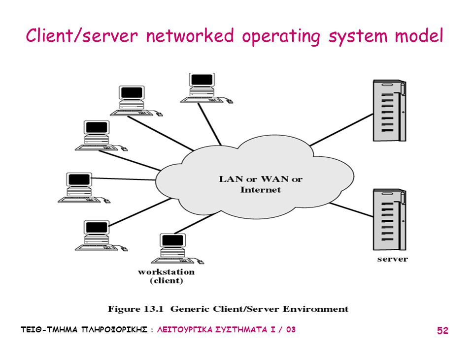 Client/server networked operating system model