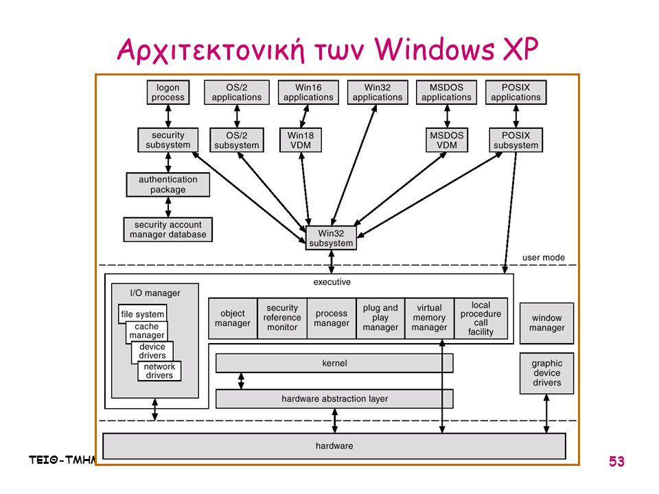 Αρχιτεκτονική των Windows XP