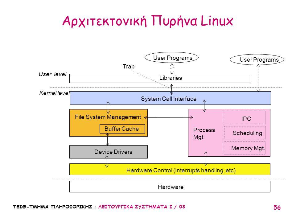 Αρχιτεκτονική Πυρήνα Linux