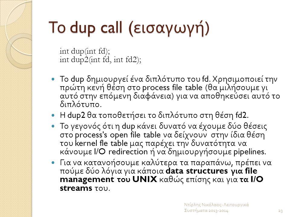 Το dup call (εισαγωγή) int dup(int fd); int dup2(int fd, int fd2);