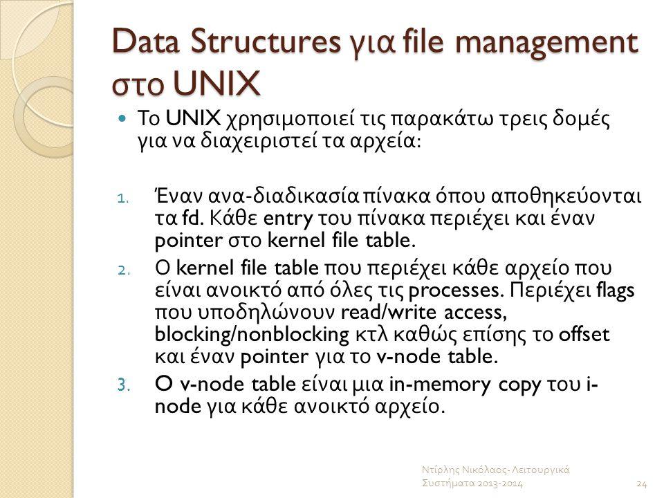 Data Structures για file management στο UNIX