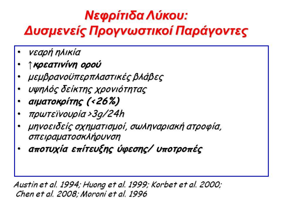 Νεφρίτιδα Λύκου: Δυσμενείς Προγνωστικοί Παράγοντες