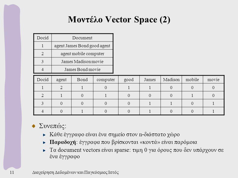 Μοντέλο Vector Space (2)