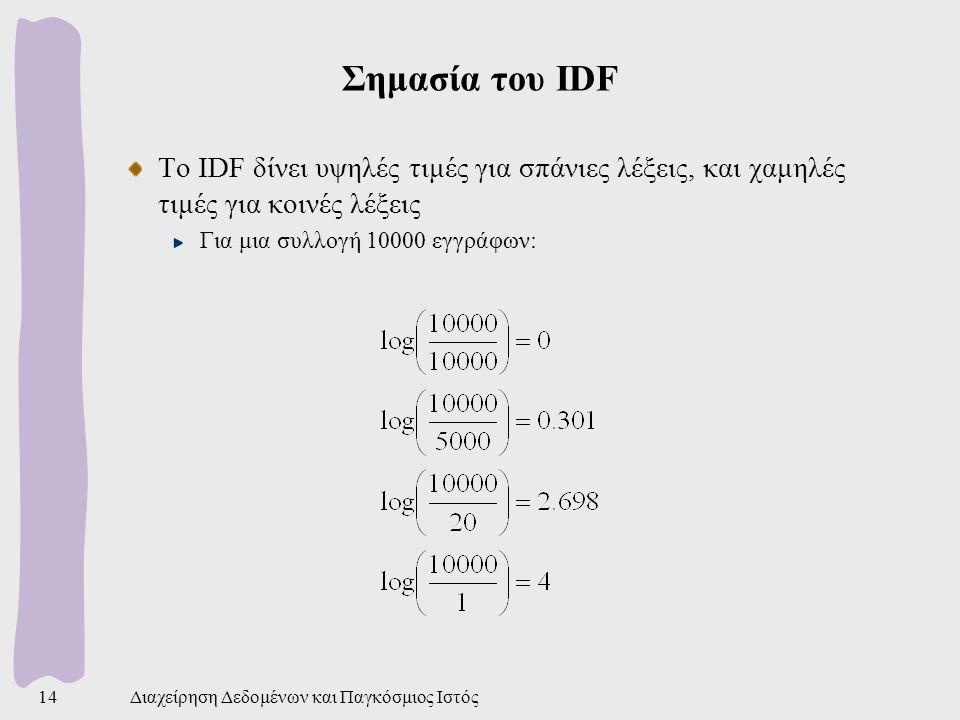 Σημασία του IDF Το IDF δίνει υψηλές τιμές για σπάνιες λέξεις, και χαμηλές τιμές για κοινές λέξεις.