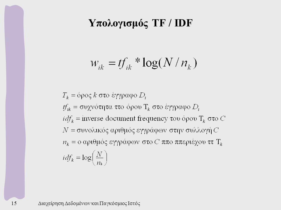 Υπολογισμός TF / IDF Διαχείρηση Δεδομένων και Παγκόσμιος Ιστός