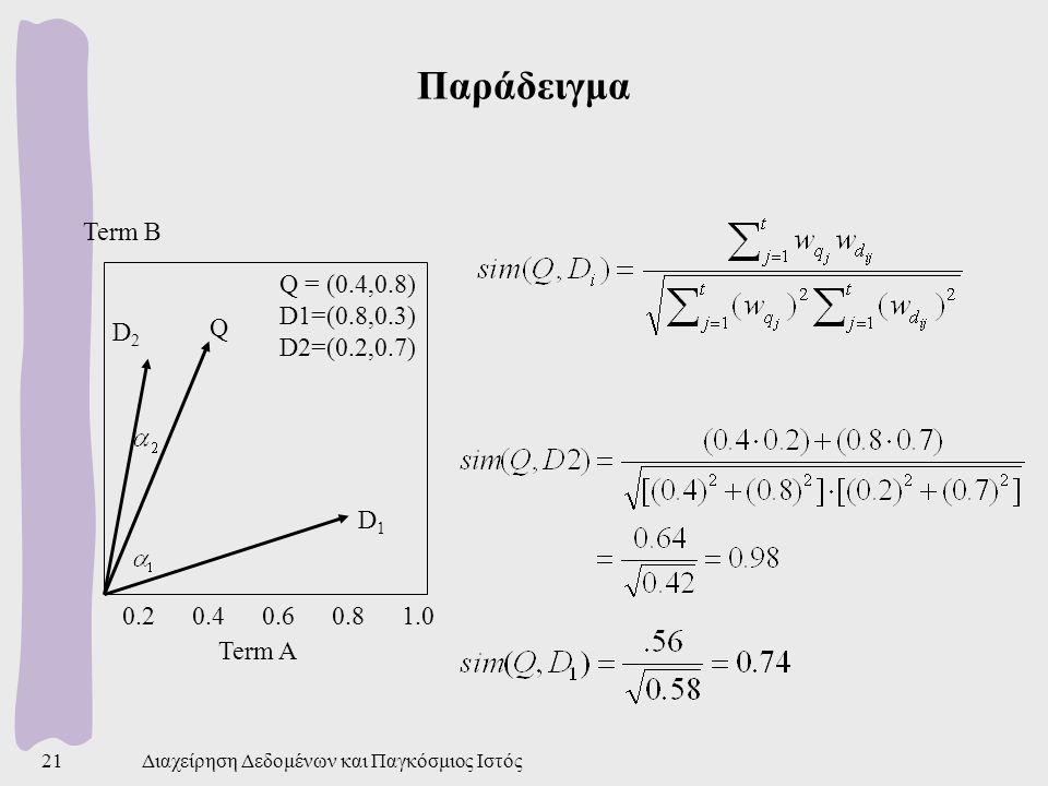 Παράδειγμα Term B Q = (0.4,0.8) D1=(0.8,0.3) D2=(0.2,0.7) D2 Q D1 0.2