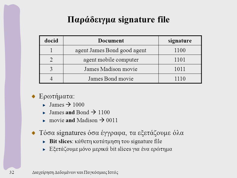 Παράδειγμα signature file