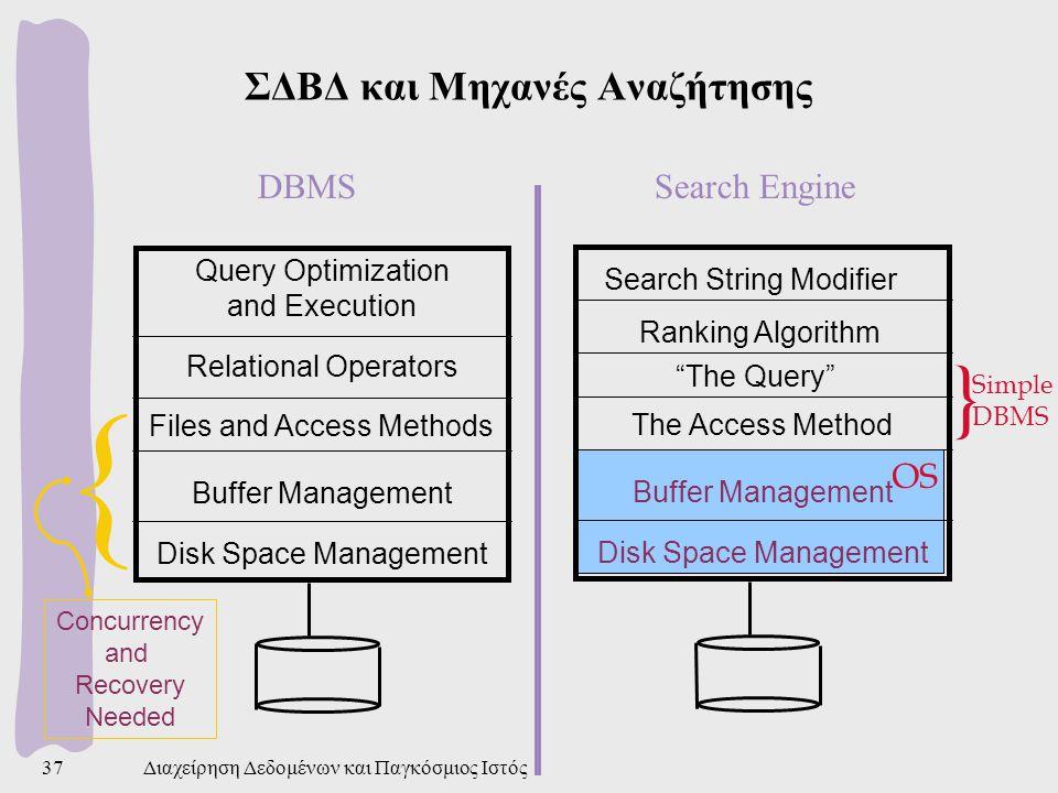 ΣΔΒΔ και Μηχανές Αναζήτησης