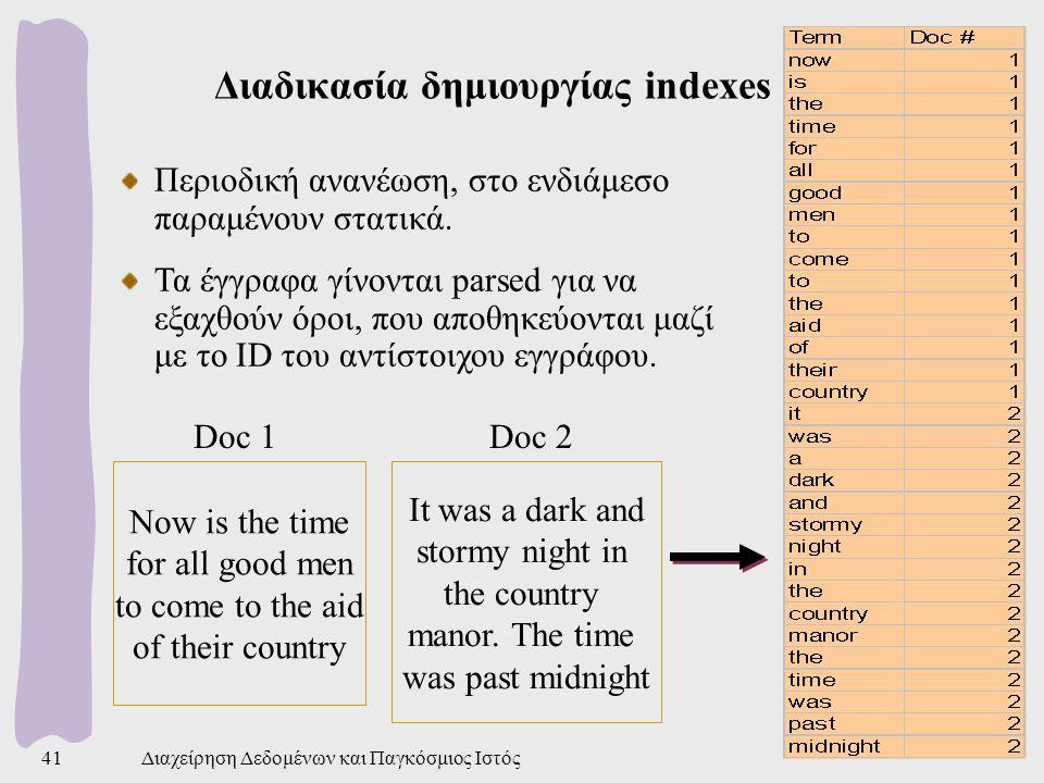 Διαδικασία δημιουργίας indexes (1)
