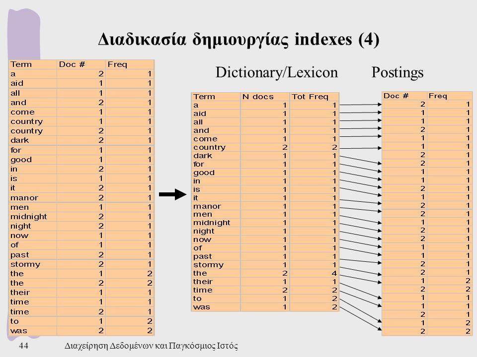 Διαδικασία δημιουργίας indexes (4)