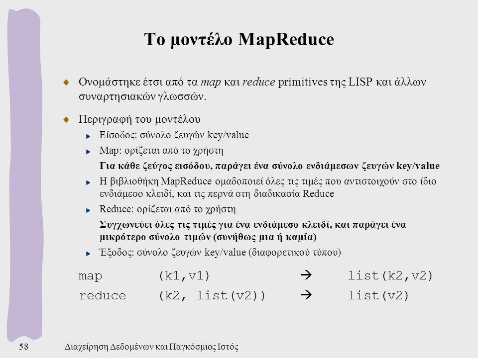 Το μοντέλο MapReduce map (k1,v1)  list(k2,v2)