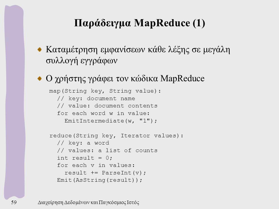 Παράδειγμα MapReduce (1)