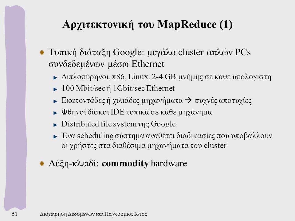 Αρχιτεκτονική του MapReduce (1)