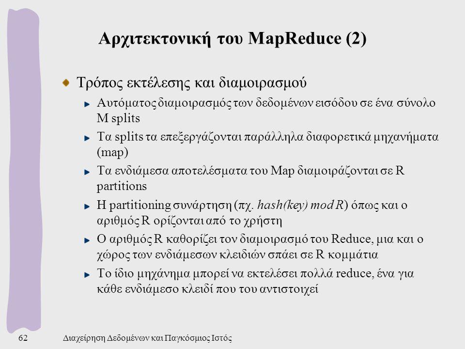 Αρχιτεκτονική του MapReduce (2)