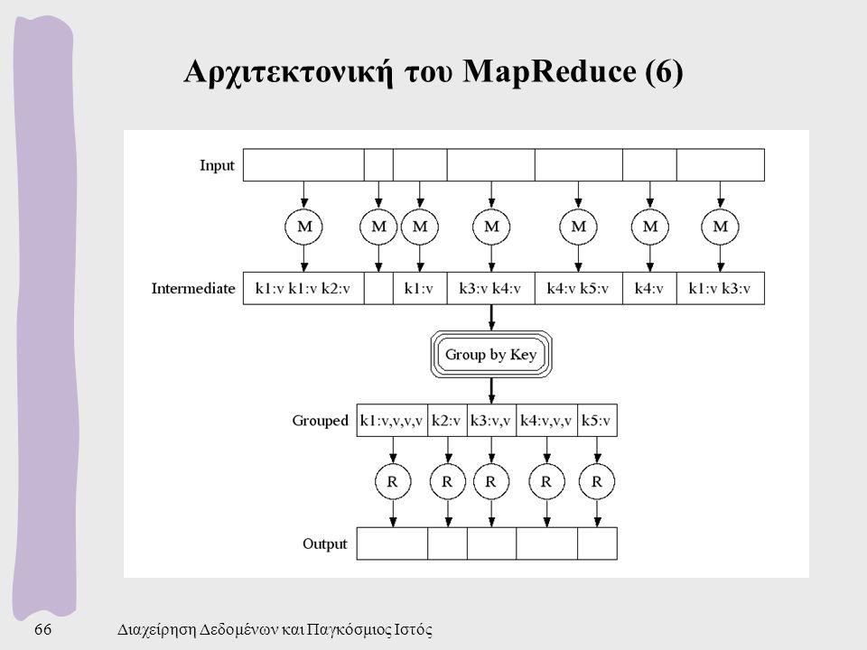 Αρχιτεκτονική του MapReduce (6)