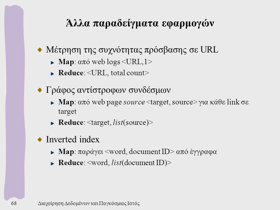 Άλλα παραδείγματα εφαρμογών