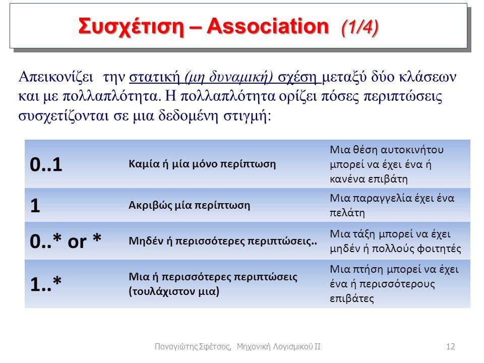 Συσχέτιση – Association (1/4)