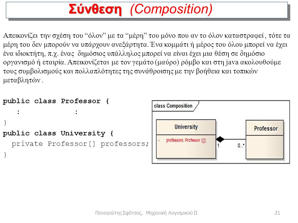 Σύνθεση (Composition)