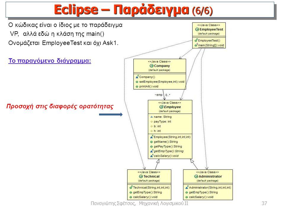 Eclipse – Παράδειγμα (6/6)