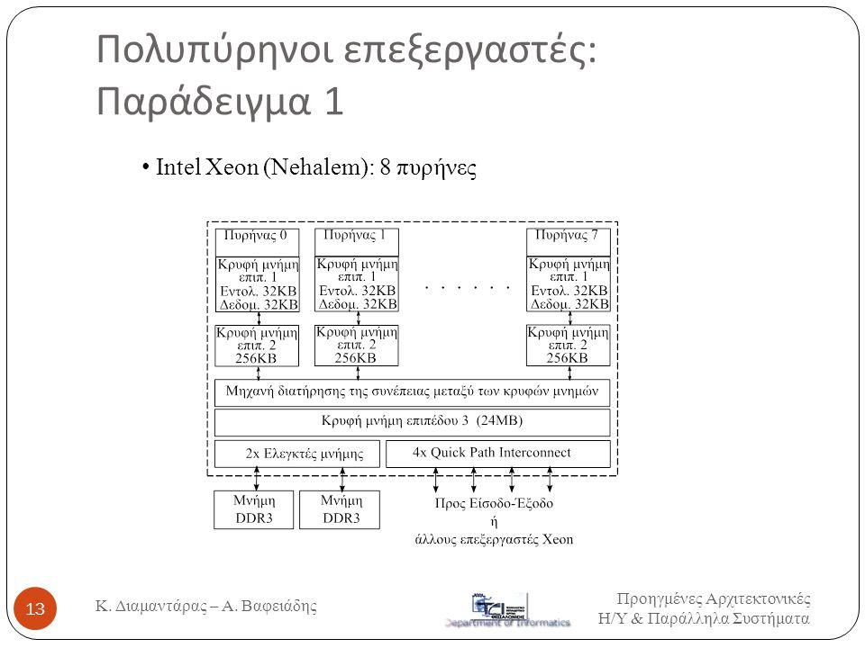 Πολυπύρηνοι επεξεργαστές: Παράδειγμα 1