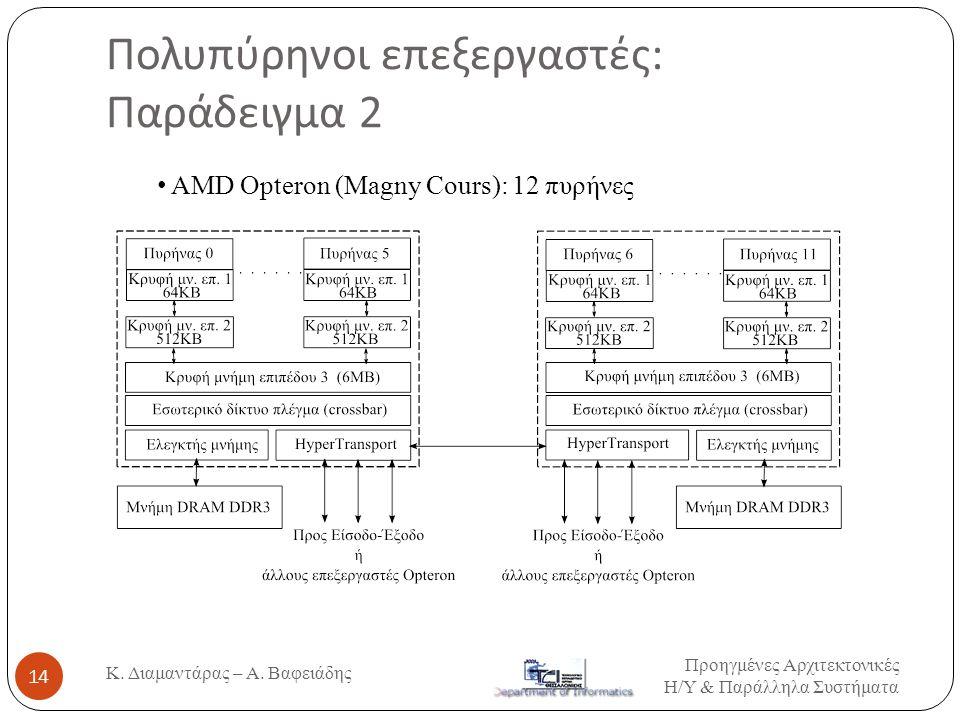 Πολυπύρηνοι επεξεργαστές: Παράδειγμα 2