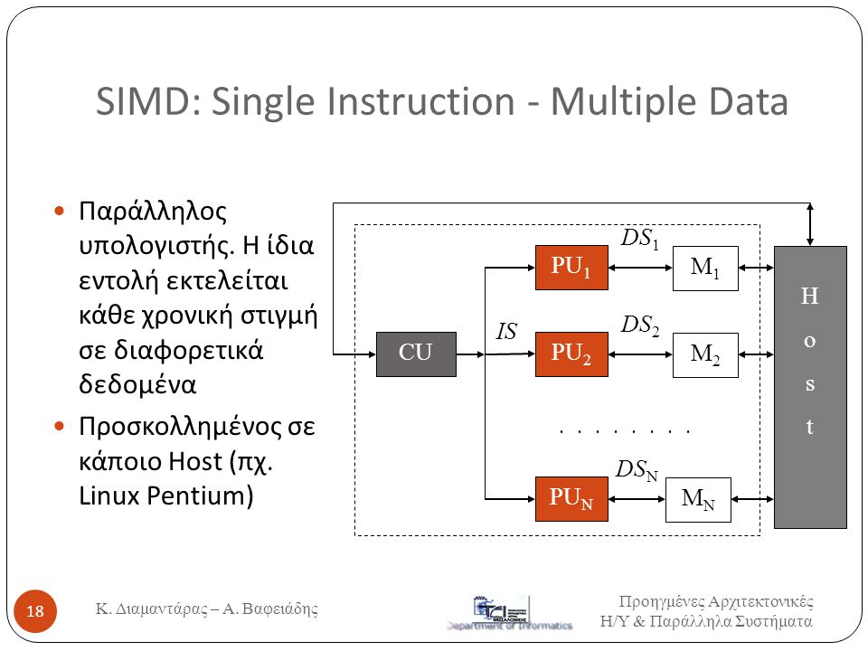 SIMD: Single Instruction - Multiple Data