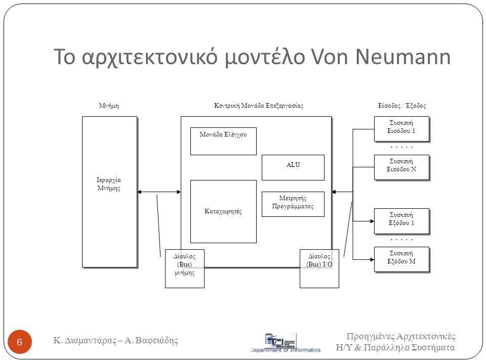 Το αρχιτεκτονικό μοντέλο Von Neumann