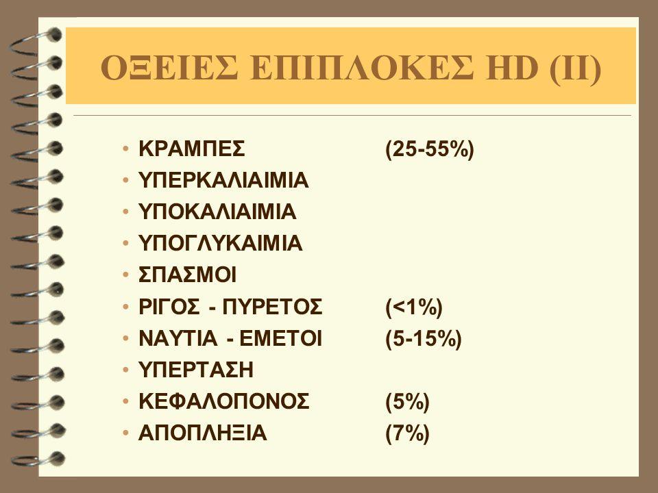 ΟΞΕΙΕΣ ΕΠΙΠΛΟΚΕΣ HD (II)