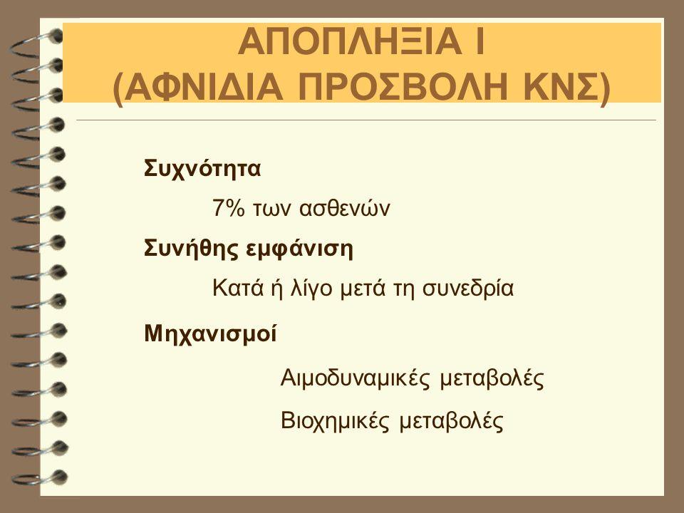 ΑΠΟΠΛΗΞΙΑ Ι (ΑΦΝΙΔΙΑ ΠΡΟΣΒΟΛΗ ΚΝΣ)