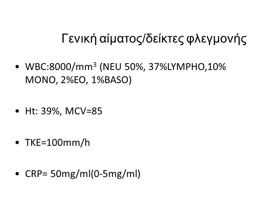 Γενική αίματος/δείκτες φλεγμονής