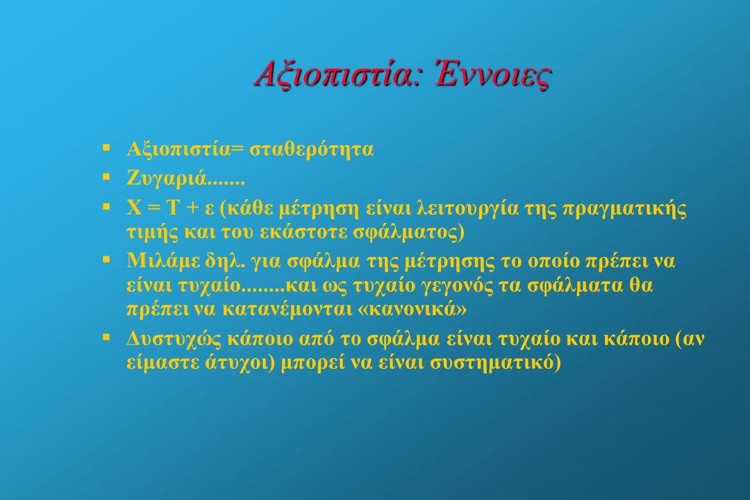 Αξιοπιστία: Έννοιες Αξιοπιστία= σταθερότητα Ζυγαριά.......