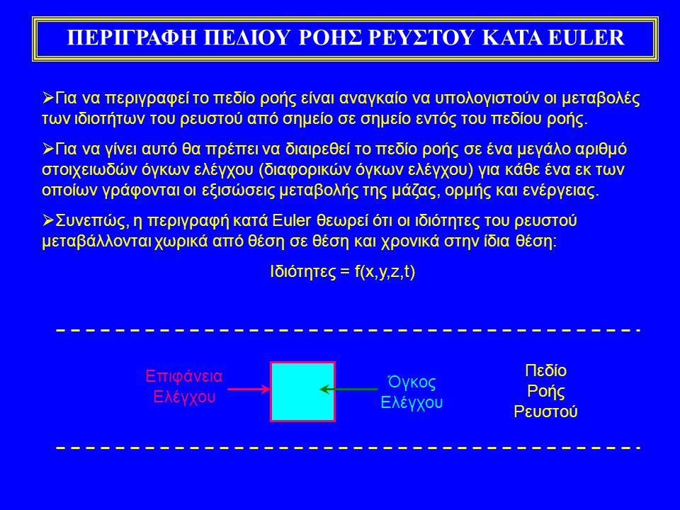 ΠΕΡΙΓΡΑΦΗ ΠΕΔΙΟΥ ΡΟΗΣ ΡΕΥΣΤΟΥ ΚΑΤΑ EULER