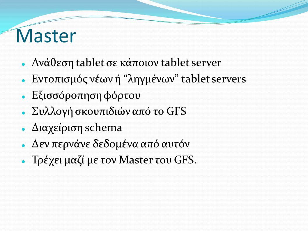 Master Ανάθεση tablet σε κάποιον tablet server