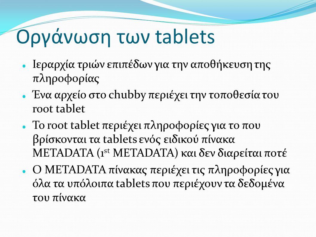 Οργάνωση των tablets Ιεραρχία τριών επιπέδων για την αποθήκευση της πληροφορίας. Ένα αρχείο στο chubby περιέχει την τοποθεσία του root tablet.