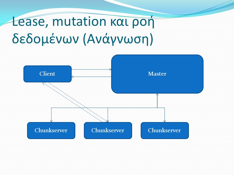 Lease, mutation και ροή δεδοµένων (Ανάγνωση)