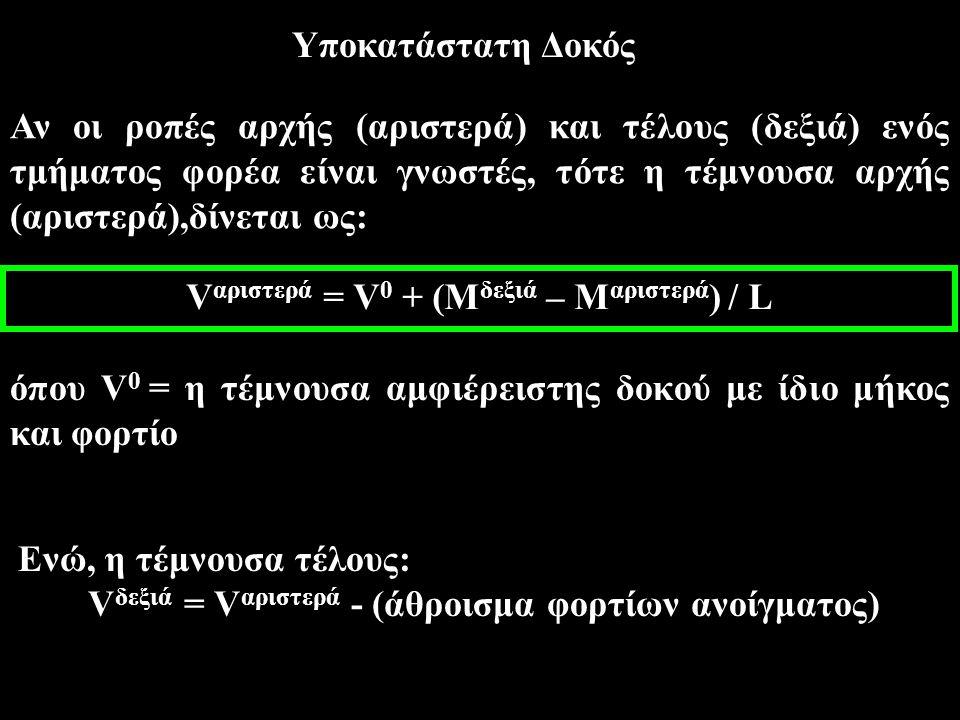 Vαριστερά = V0 + (Mδεξιά – Mαριστερά) / L